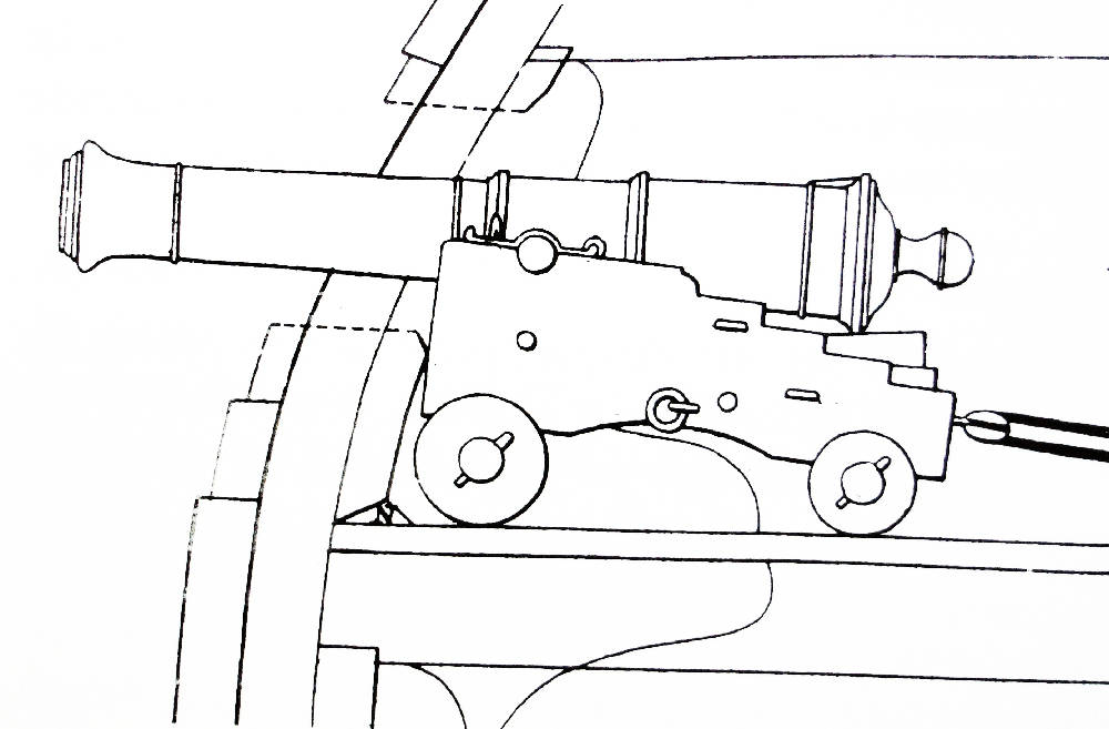 Drawing of how the guns were positioned within the ship