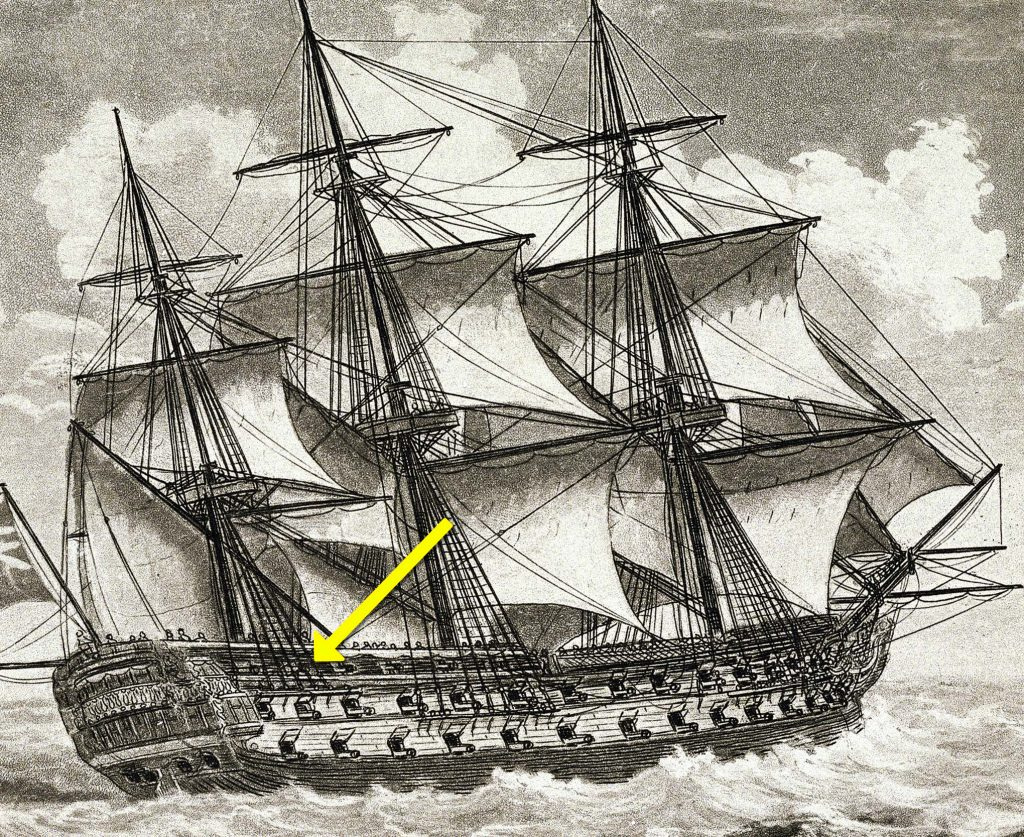 Location of mizzen chains on a 74 gun ship. The chains hold the ropes that support the tall masts in place on the outside of the ship.